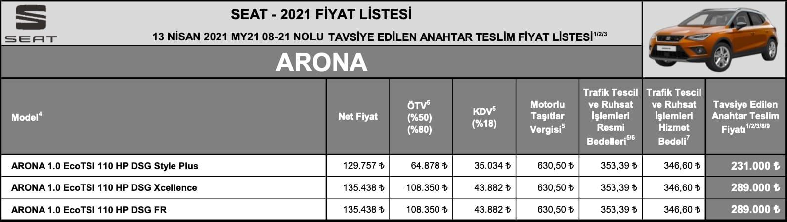 seat arona 2021 fiyat listesi