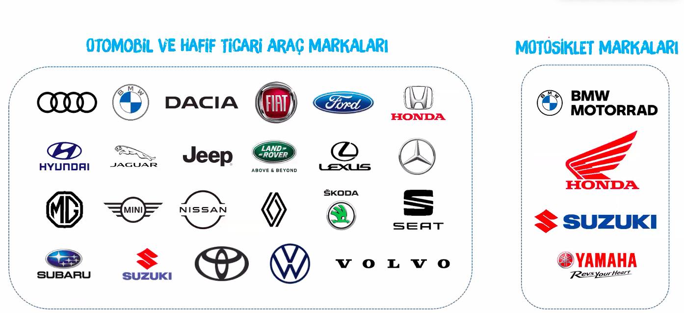 İstanbul Autoshow katılımcılar May 2021