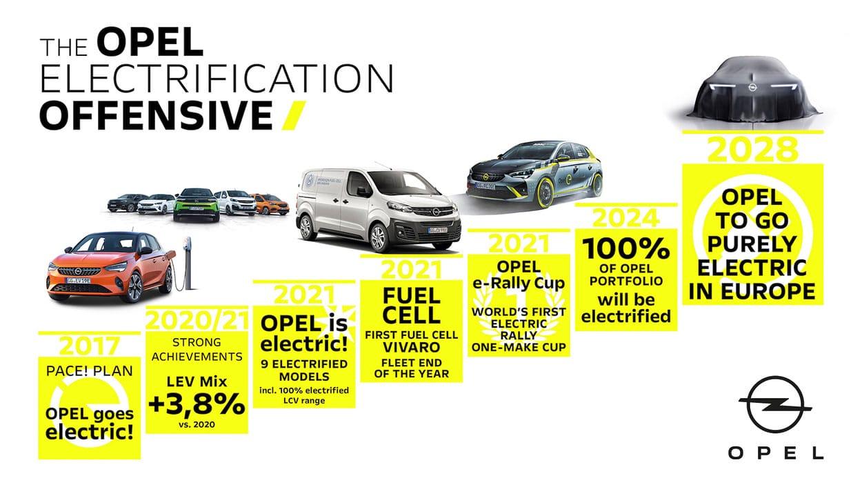 Elektrikli-Opel-Manta-e